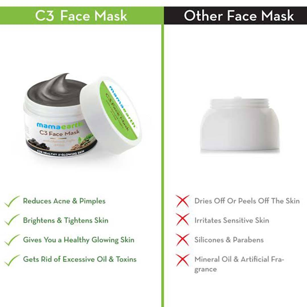 Mamaearth C3 Face Mask for Healthy and Glowing Skin with Charcoal, Coffee and Clay -4