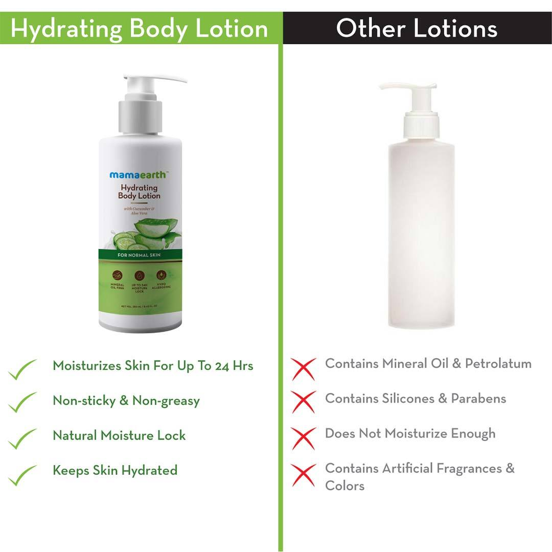 Mamaearth Hydrating Body Lotion for Normal Skin with Cucumber and Aloe Vera -4
