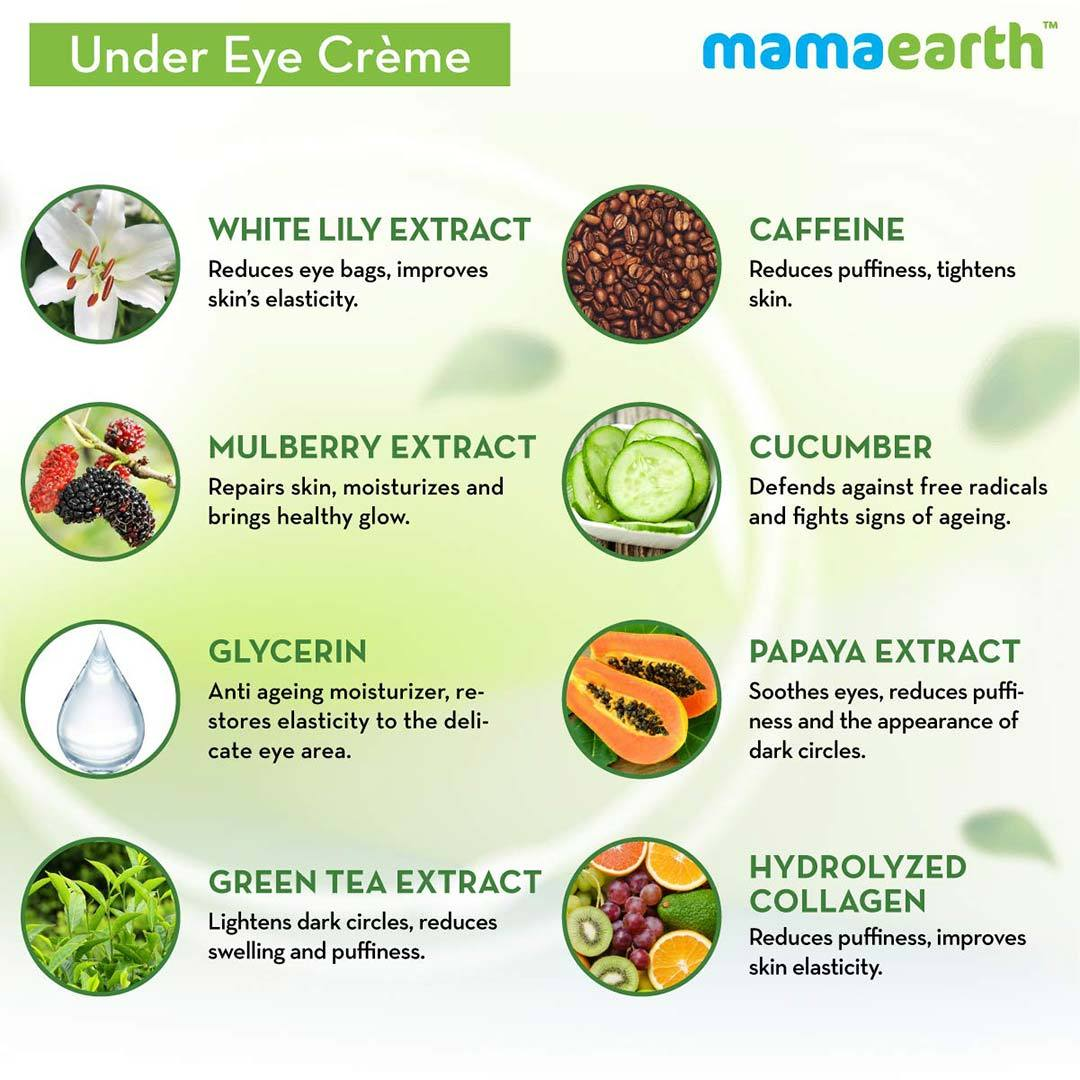 Mamaearth Under Eye Crème for Dark Circles with Cucumber and Coffee -5