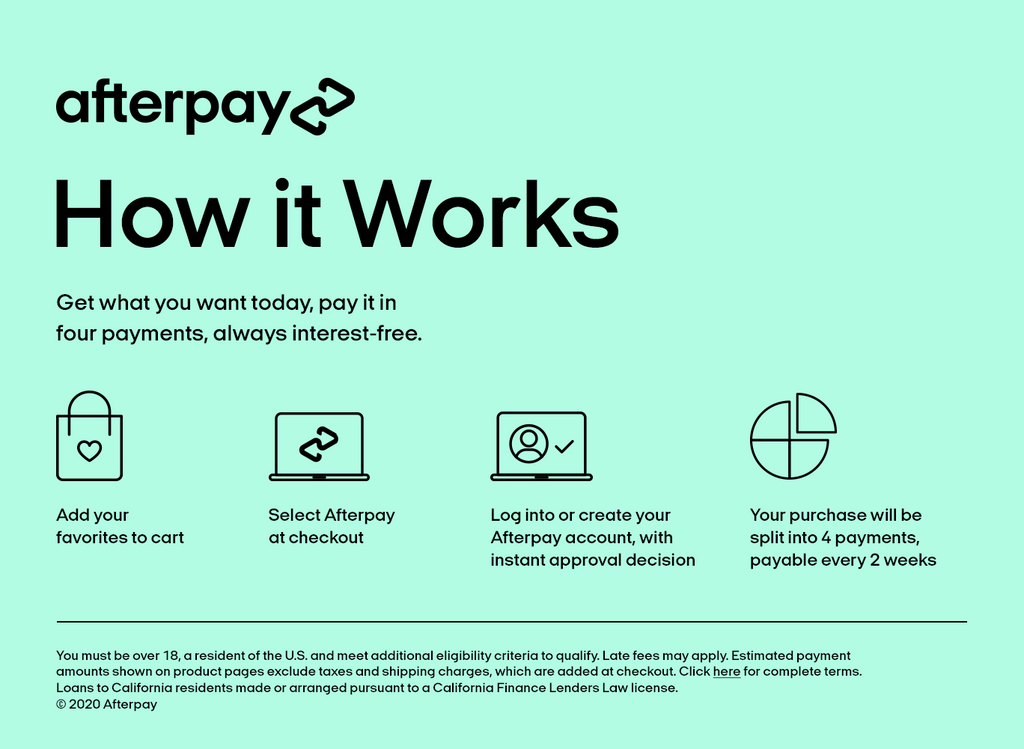 How Afterpay works infographic