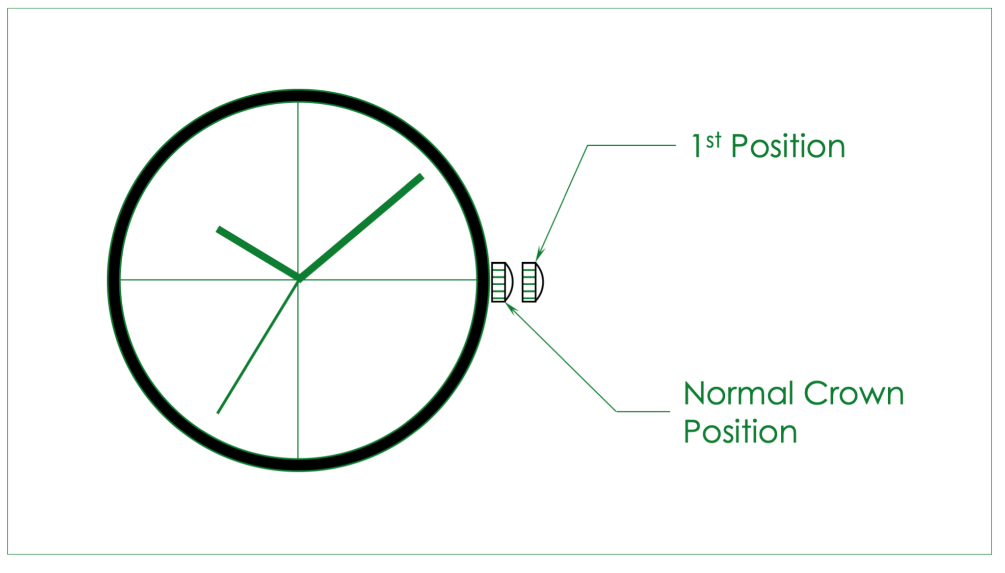 Diagram of Onyx Wooden Watch