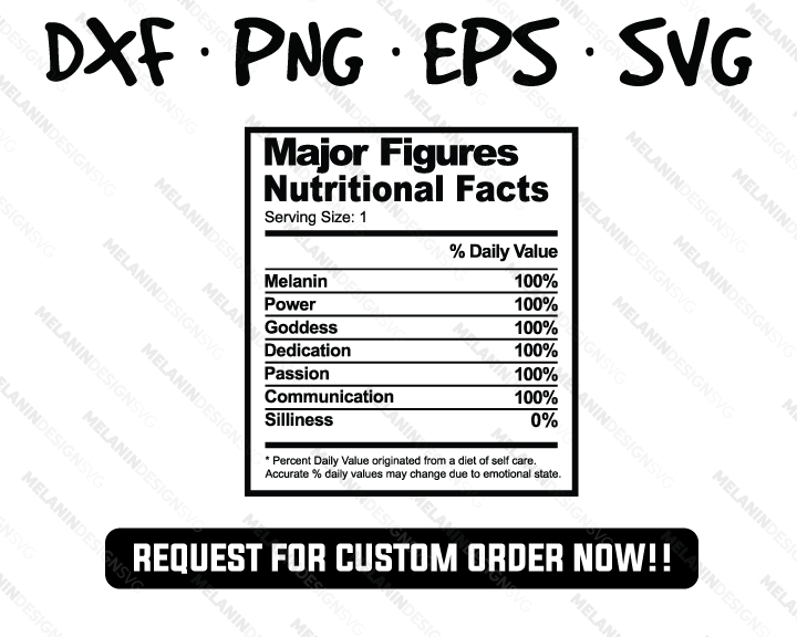 Major Figures - Nutritional Facts Kids Birthday Party T-Shirt Theme Idea Inspired SVG PNG EPS DXF free vector