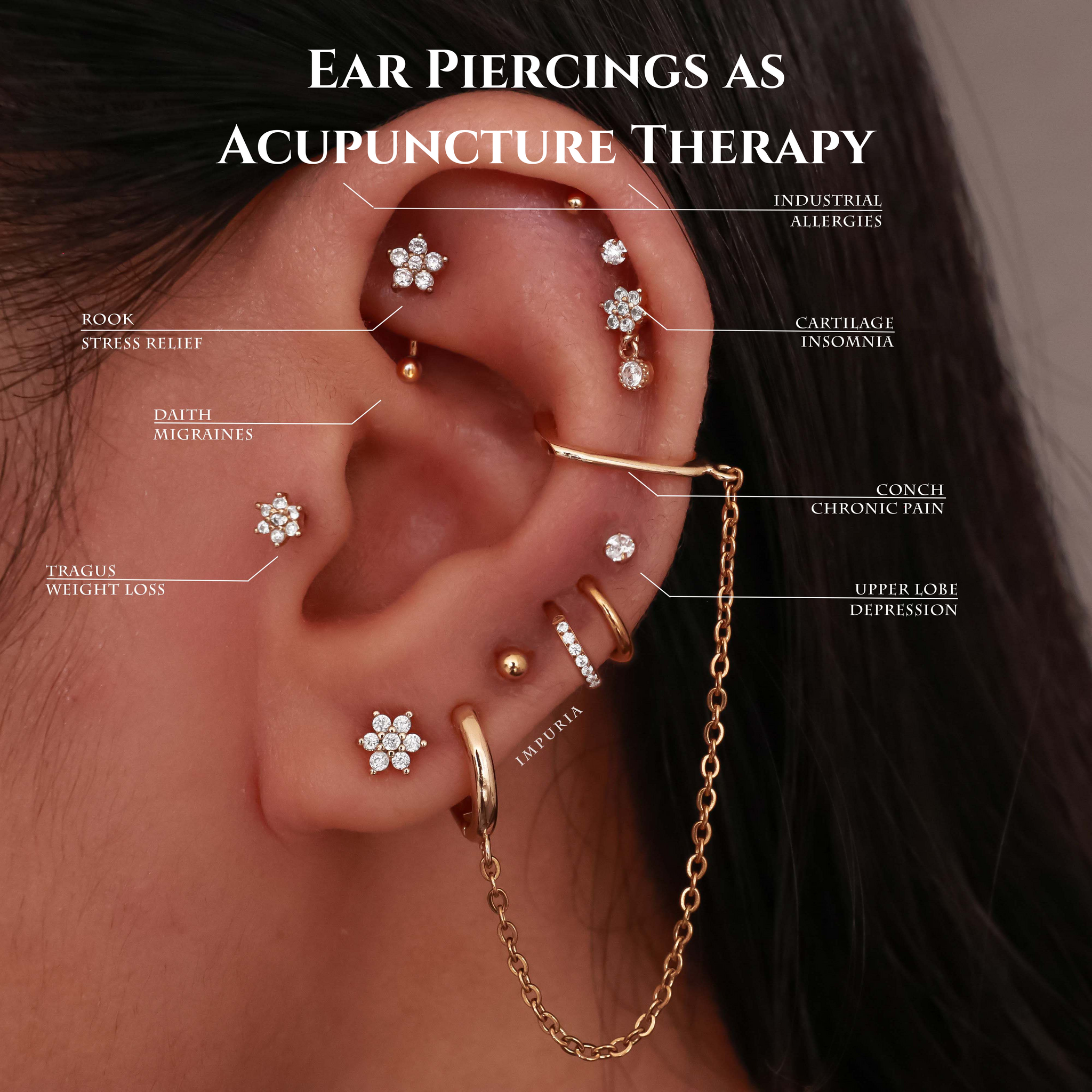 Ear Piercings as Acupuncture Therapy Points - www.Impuria.com
