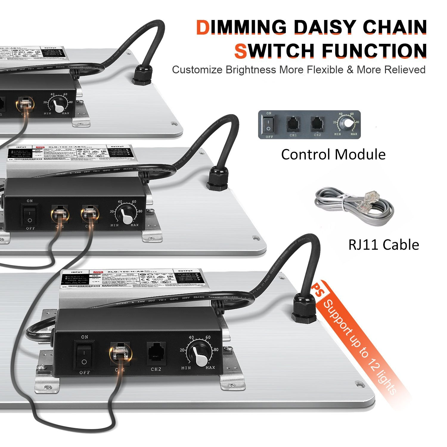 Detail of the Daisy Chain Switch Function spider farmer Spider Farmer sf4000 SF4000 sf2000 SF2000 & SF1000 sf1000  spiderfarmer LED Grow Lights UK Official Partner Supplier/Retailer
