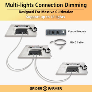 Multi Light Connection Dimming Daisy Chain spider farmer Spider Farmer sf4000 SF4000 sf2000 SF2000 & SF1000 sf1000  spiderfarmer LED Grow Lights UK Official Partner Supplier/Retailer