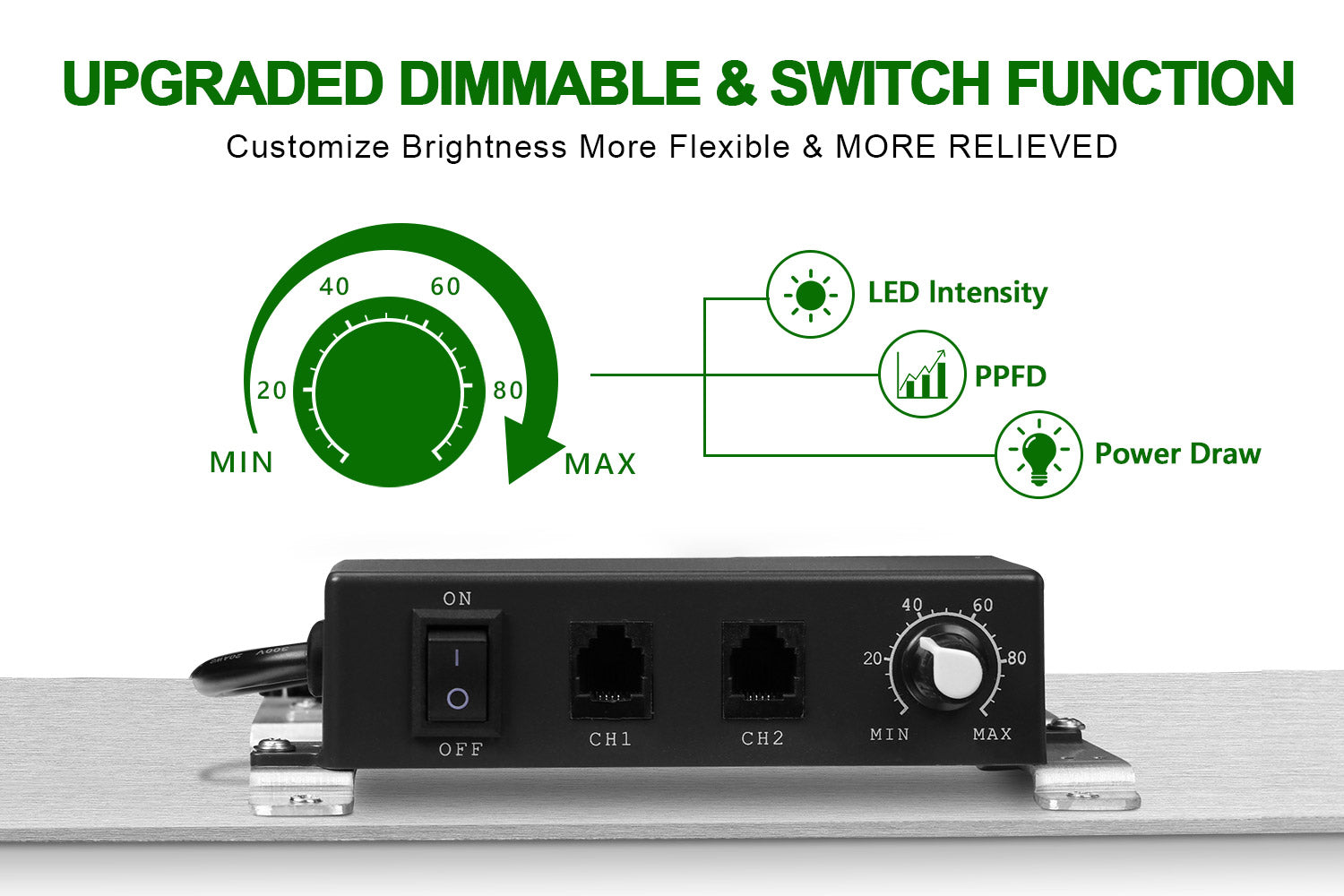 Upgraded Dimmer & Switch Function shown spider farmer Spider Farmer sf4000 SF4000 sf2000 SF2000 & SF1000 sf1000  spiderfarmer LED Grow Lights UK Official Partner Supplier/Retailer