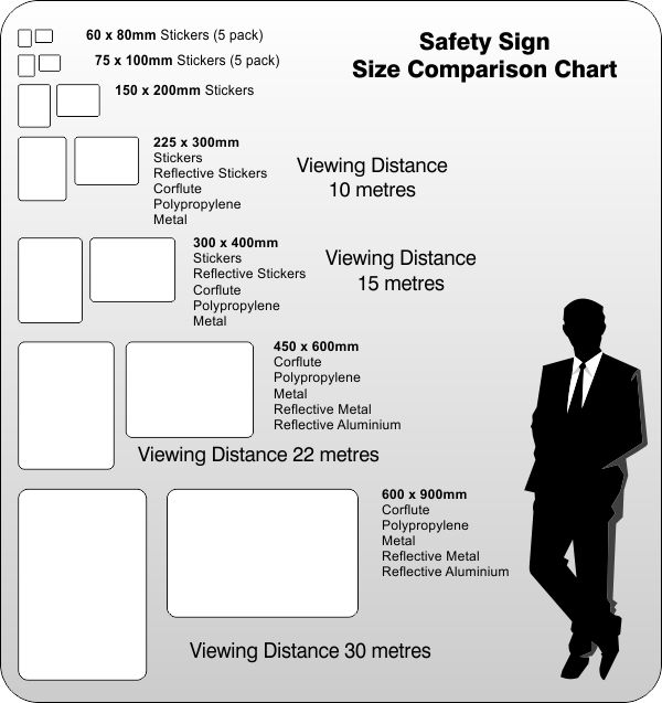 Safety Sign Size Comparison   Chart