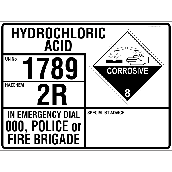 Emergency Information Panel Hydrochloric Acid