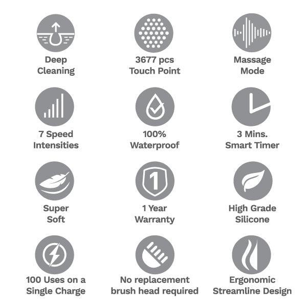 12 Icons of the Benefits and Features of V-Facebrush