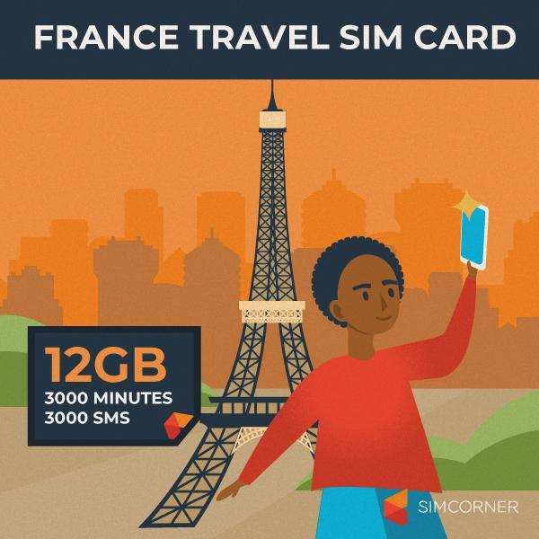 France Travel Sim Card (12GB)