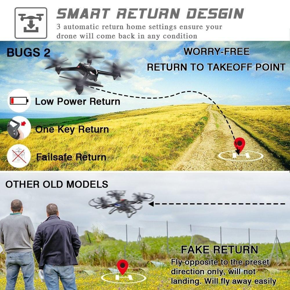 RC GPS Drone with Camera 1080P HD Wind Resistant Brushless Motors