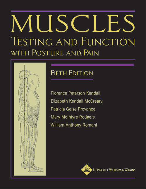 Muscles | Zookal Textbooks | Zookal Textbooks
