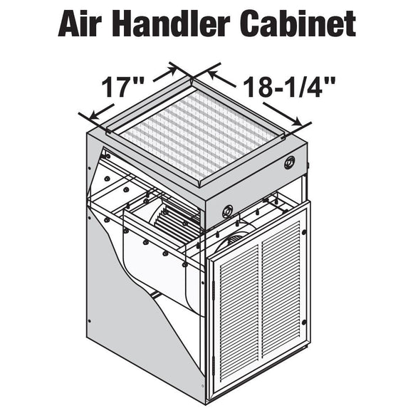 Air Handler Cabinets