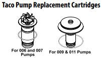 Central Boiler Taco Pump Replacement Cartridges