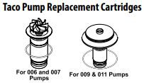 Central Boiler Taco Pump Replacement Cartridge For 009 Series Pumps
