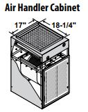 Central Boiler Air Handler Cabinet Kit for 301