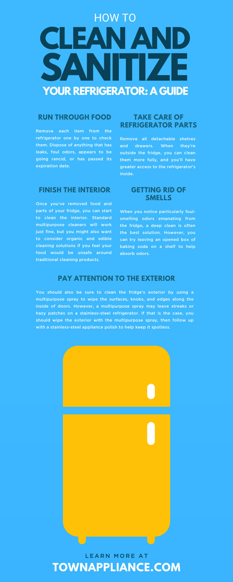 How To Clean and Sanitize Your Refrigerator: A Guide