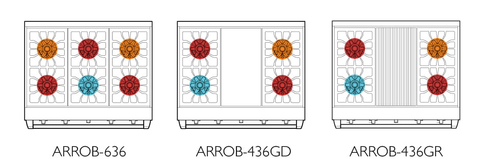 "Load image into Gallery viewer, American Range ARROB436GRL 36"" Performer Ranges Lp Gas"