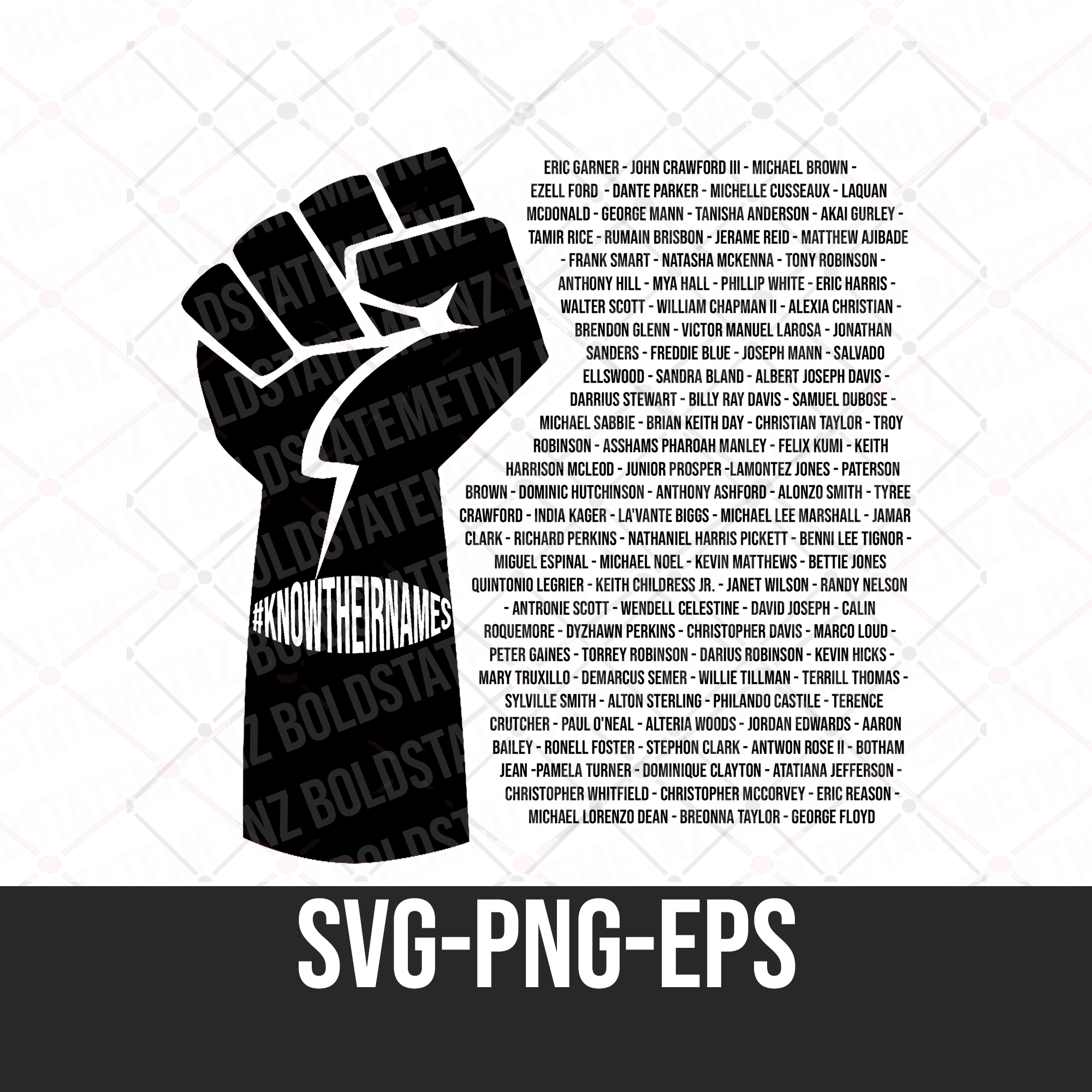 Know Their Names SVG #knowtheirnames | BLM Clipart | Black Lives Matter