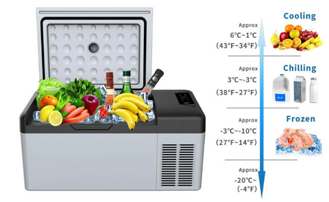 Best Car Fridge Cooler With Compressor