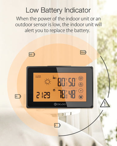 Weather Station with Touch Screen Backlit LCD
