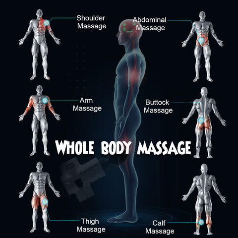 Body massage tips