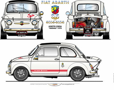 Abarth 695 SS Radiale Poster