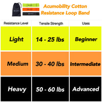 Cotton Resistance Bands