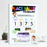 P2023 - PLACE VALUE POSTER