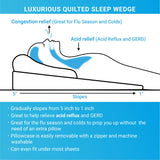 Sleep Wedge-Bed Wedge to Elevate You-Great for Colds, Congestion and Acid Reflux!