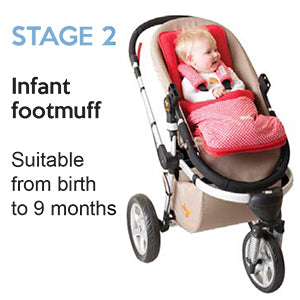 Add on a Infant footmuff to the pram liner