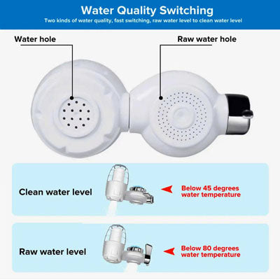 7 Washable Filters Faucet Water Purifier Mount Tap Home Kitchen Sink