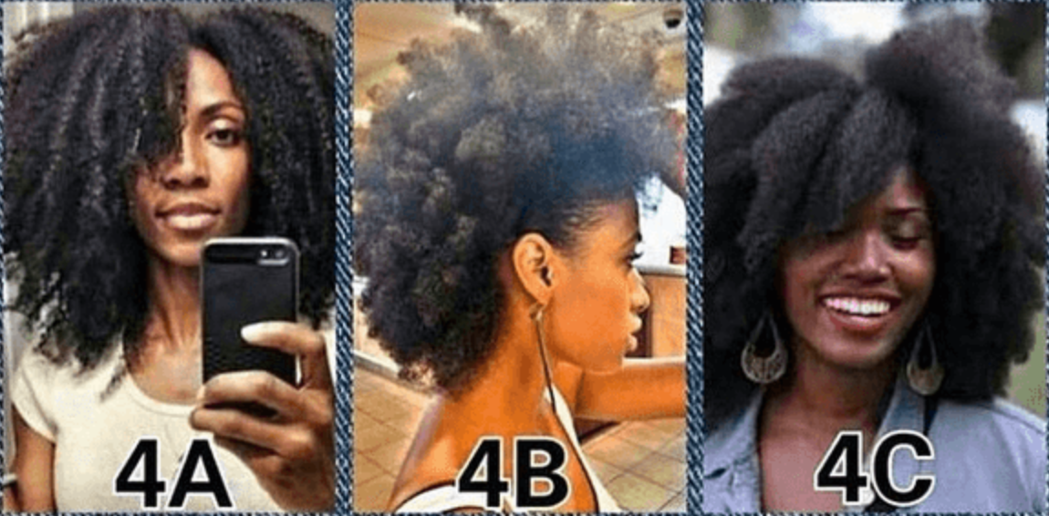 4A, 4B and 4C HAIR TYPES