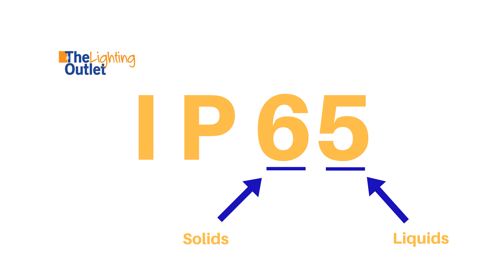 What is IP Rating?