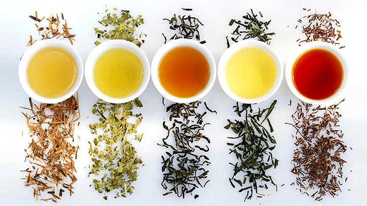 Teas for easing RA Systems