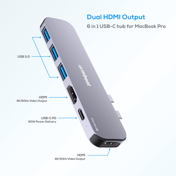 mbeat Elite Mini 6-In-1 Dual HDMI USB-C Hub for MacBook Pro
