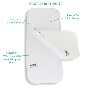 Stay Dry Duo Insert