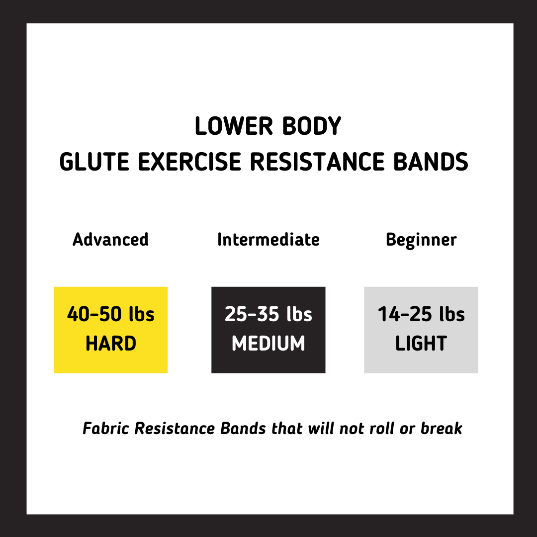 Resistance band strength by weight