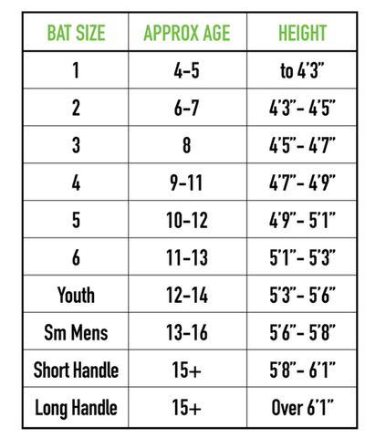 Cricket Bat Size Guide