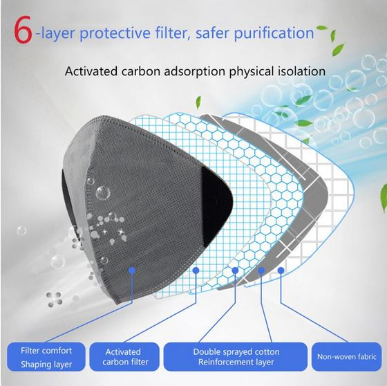 FRESHAIR Carbon Filtered Sports Protection Face Covering