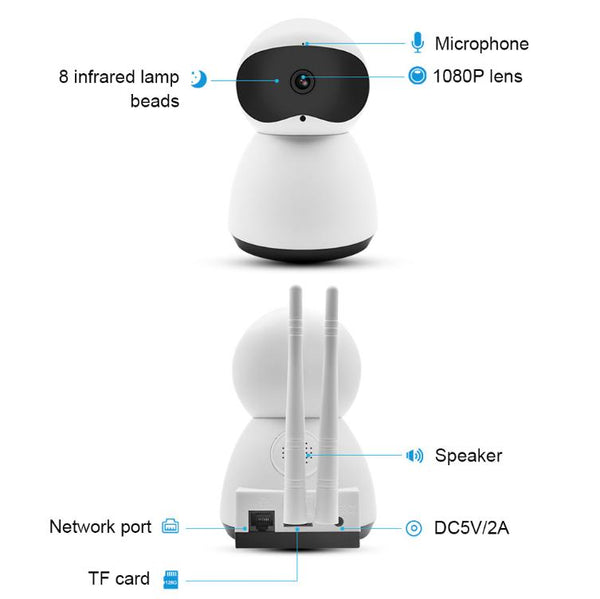 Owl Vision™ Wireless Wifi Indoor Security Camera System with 1080p IP HD Infrared Night Vision LED