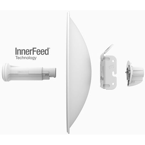 Ubiquiti 5GHz PowerBeam AC , Gen 2
