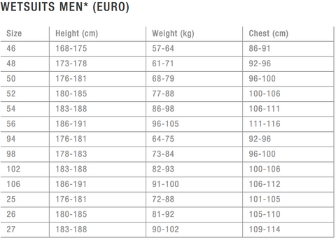 ION men wetsuits size chart