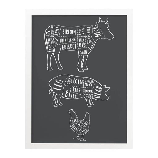 Butcher cuts kitchen print