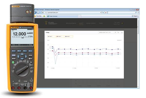 Fluke 289 True-RMS Data Logging Multimeter