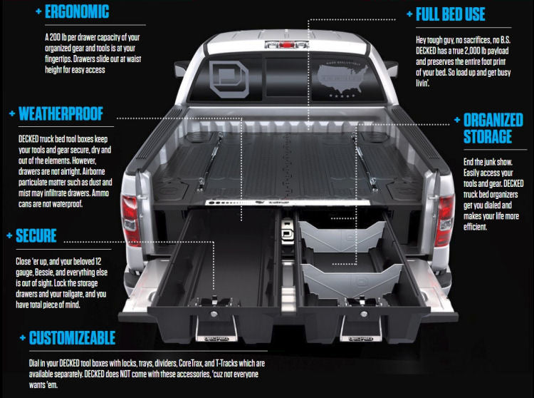 2020-Current Jeep Gladiator (5 Ft. Bed) Truck Bed Storage - Ronusa.com