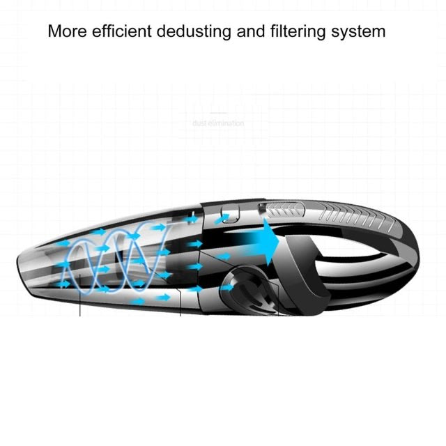 RotorX™ Wireless Car Vacuum Cleaner Home Wet and Dry