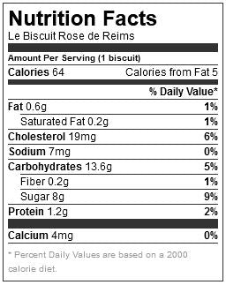 Le Biscuit Rose de Reims Nutrition