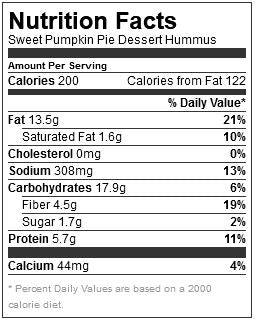 Sweet Pumpkin Pie Dessert Hummus Nutrition