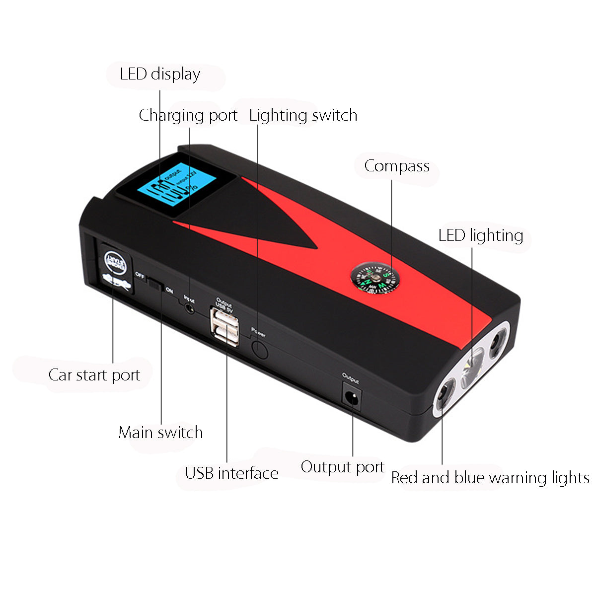 Skyorium™ 99900 mAh Dual USB Car Jump Starter LCD Auto Battery Booster Portable Power Pack with Jumper Cables - US Plug